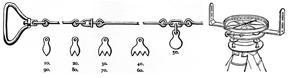 Image: Gunter's Chain Source: Doherty Smith